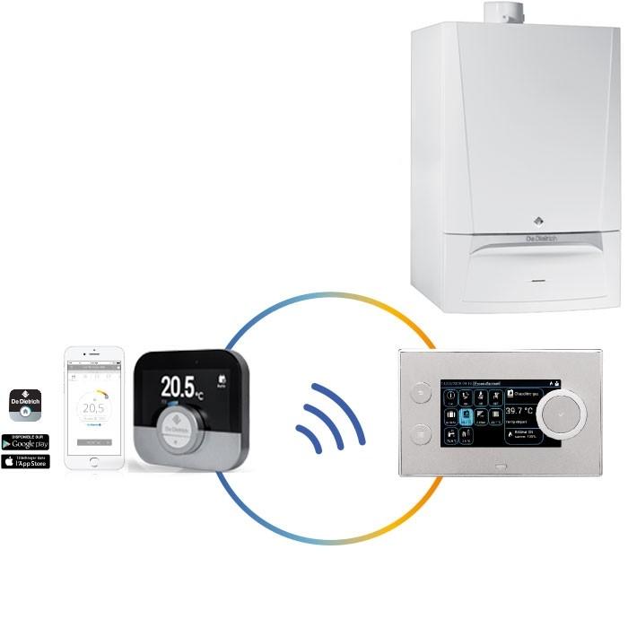 Régulation Diematic ou solution connecté Smart TC° Evodens