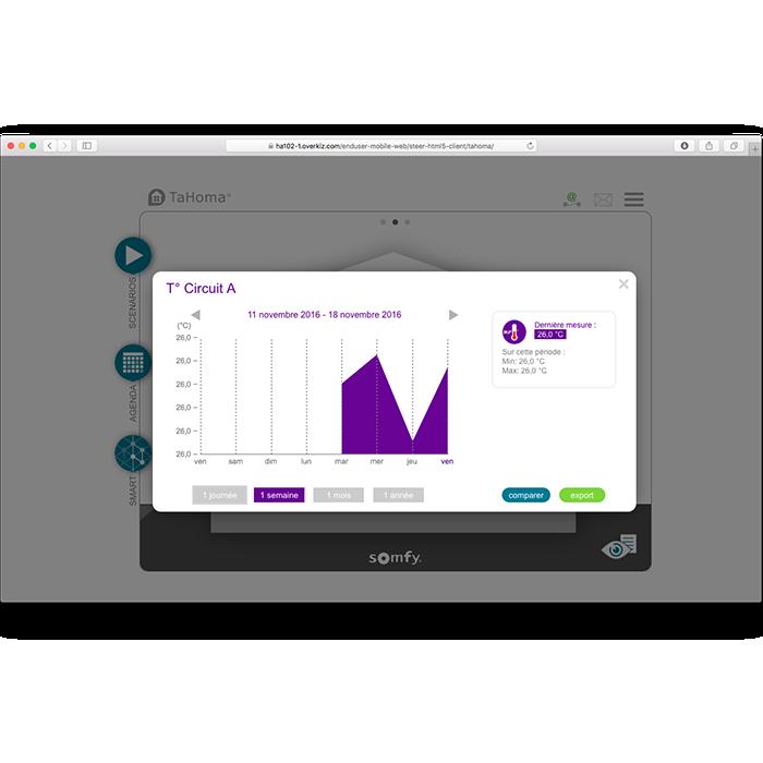 Screenshot de l'application tahoma