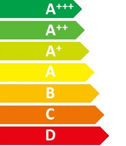 échelle énergétique pompe à chaleur