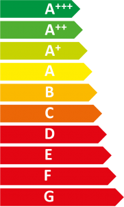 Image de l'échelle énergétique allant de A+++ à G