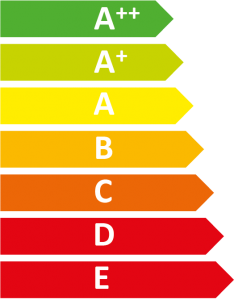 Image de l'échelle énergétique allant de A++ à E