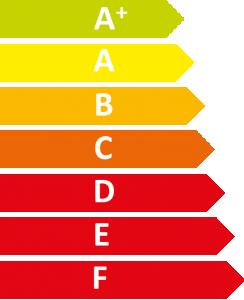 Image de l'échelle énergétique allant de A+ à F