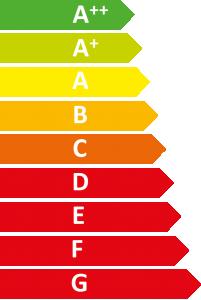 Image de l'échelle énergétique allant de A++ à G