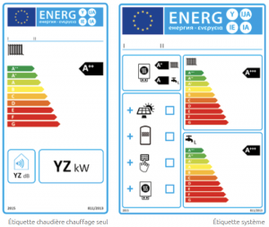 Image du label énergétique A++ pour chaudière chauffage seul