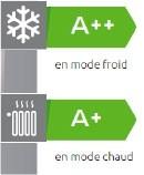 note énergétique en mode froid et chaud des climatiseurs