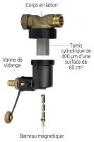 Schéma du filtre magnétique à tamis