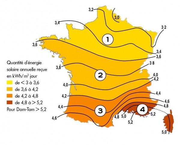 couverture solaire en france